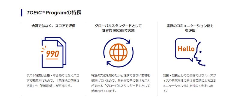 TOEIC programの特徴