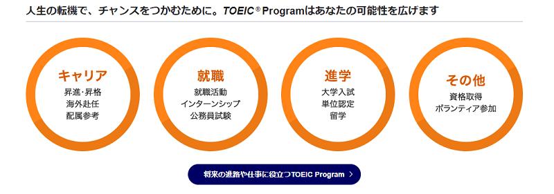 TOEIC programはあなたの可能性を広げます