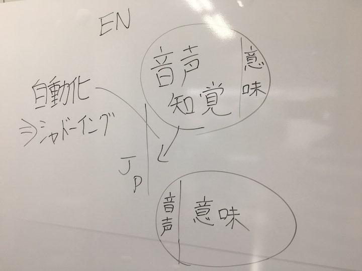 勉強方法の説明